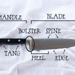 Knife Anatomy
